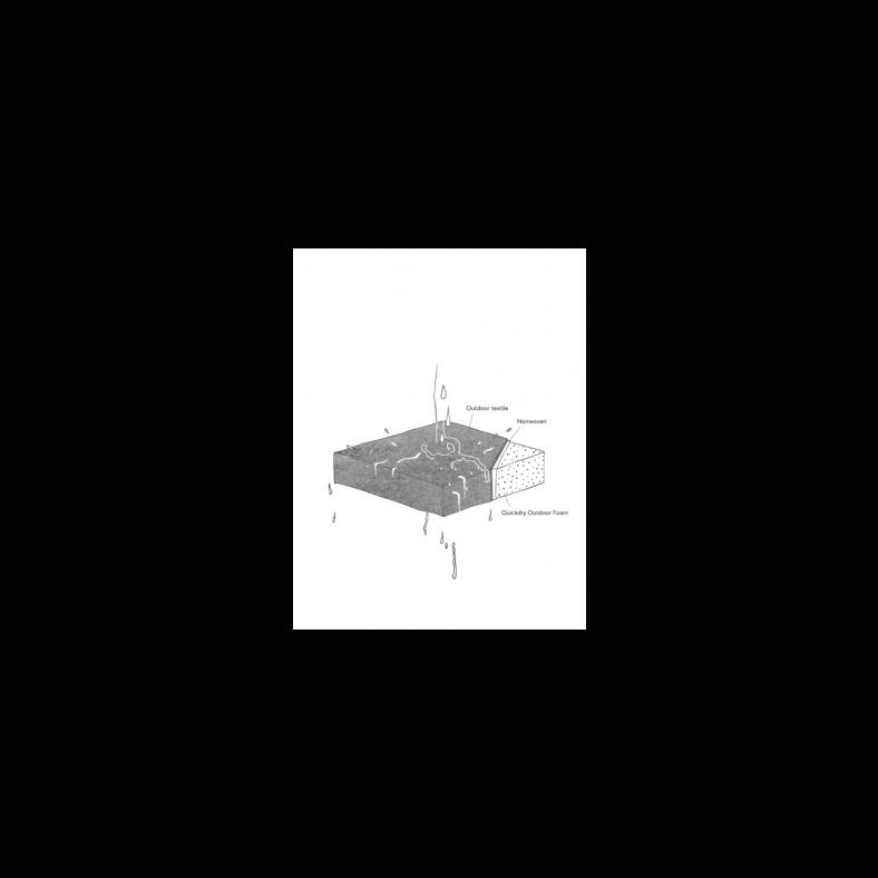Outdoor-Sofa Modul Tradition | Aschgrau / Dunkelgrau