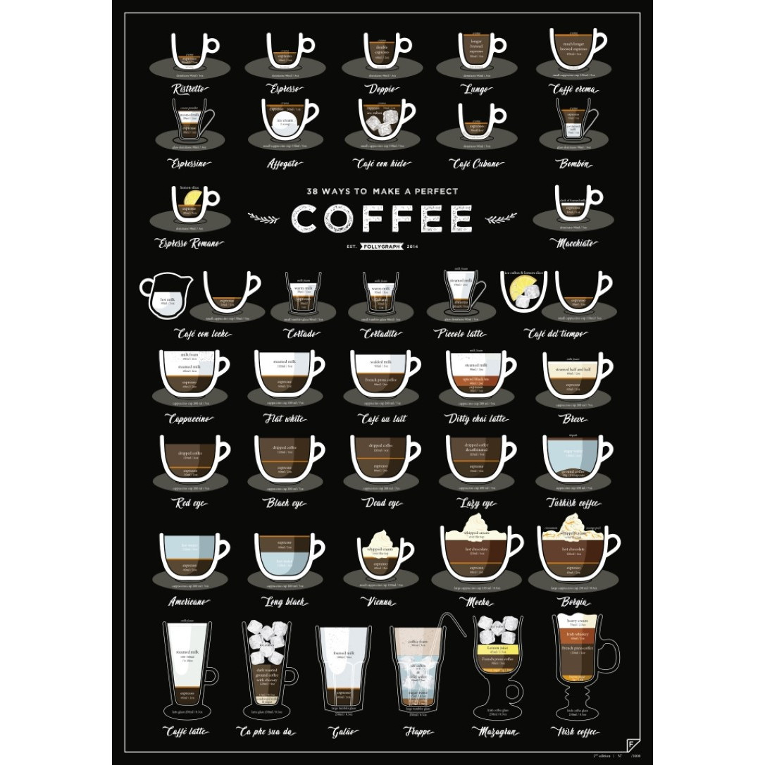 38 Ways to Make Perfect Coffee