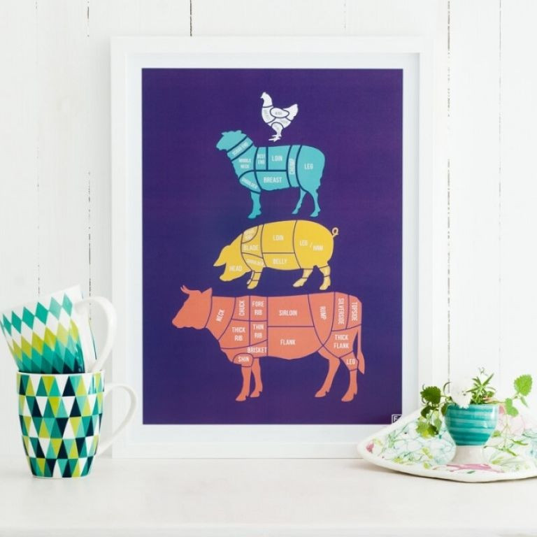 Fleischteilstücke Poster | Farbe