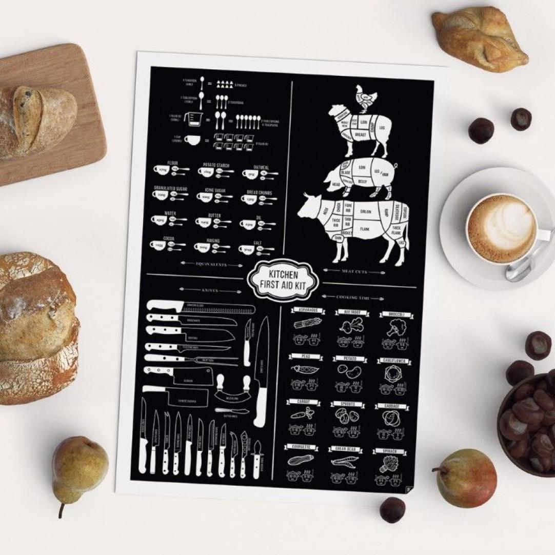 Poster Küche Erste-Hilfe-Kasten   Schwarz