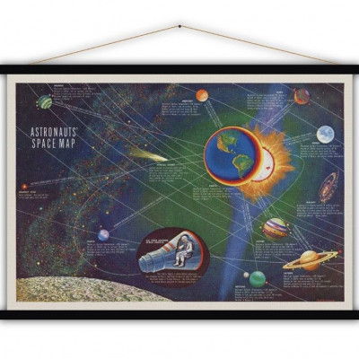 Oldtimer-Poster | Astronauten Weltraumkarte