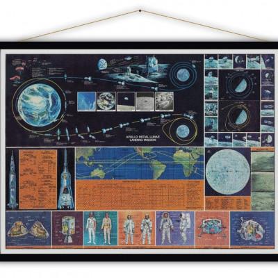 Vintage-Poster | Mission Apollo