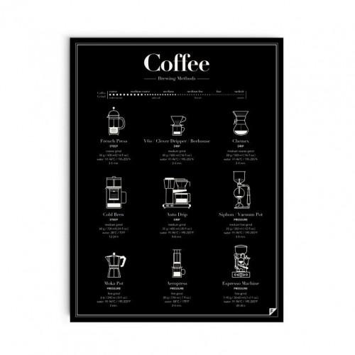 Poster Kaffeebrühverfahren   Schwarz