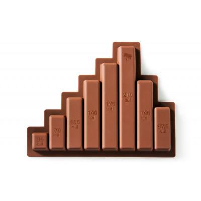 Silikon-Schokoladen-Form   Schokoladen-Diät