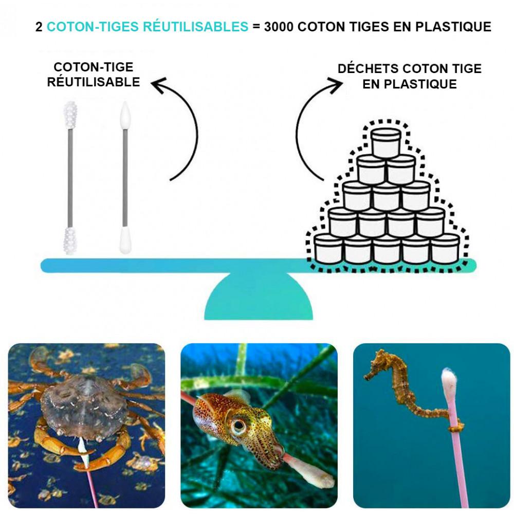 Coton-Tige Réutilisable | Set de 2