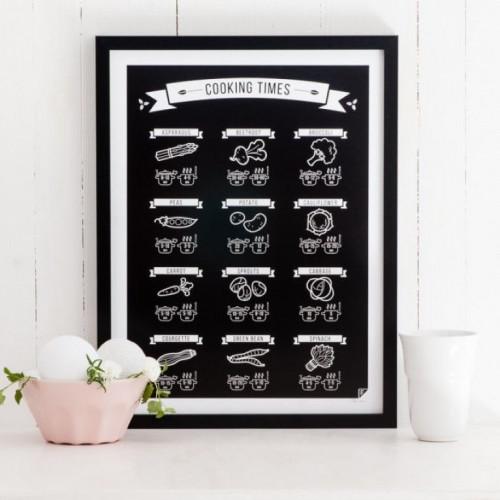 Poster-Kochzeiten   Schwarz