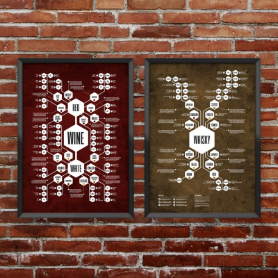Whiskey & Wine Diagram Set
