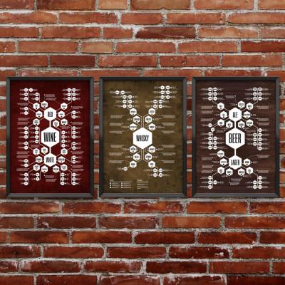 Complete Set of 3 - Beer Diagram + Whiskey Diagram + Wine Diagram Prints