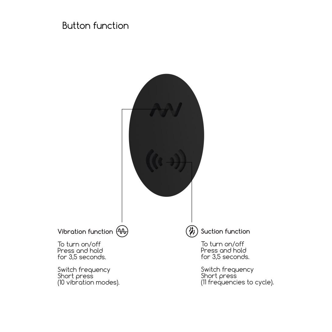 Vibrator Desirable |  Schwarz