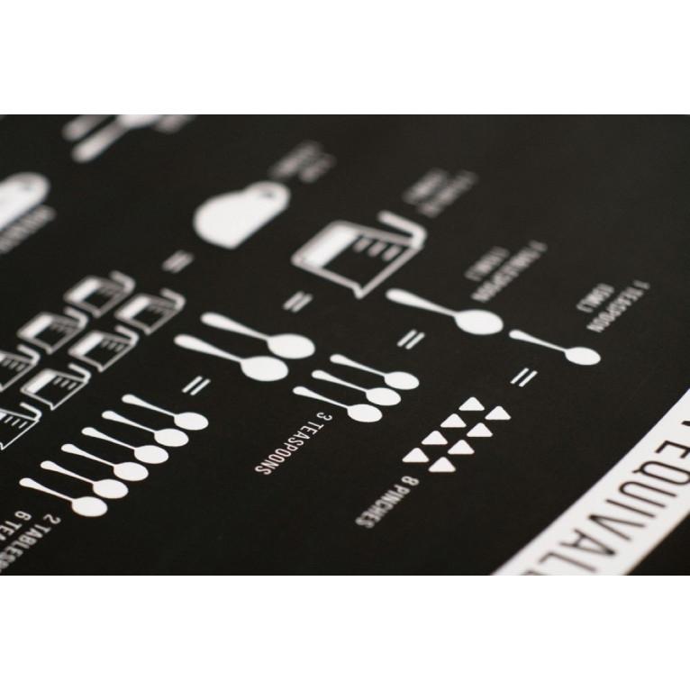 Poster Küchenäquivalente   Schwarz