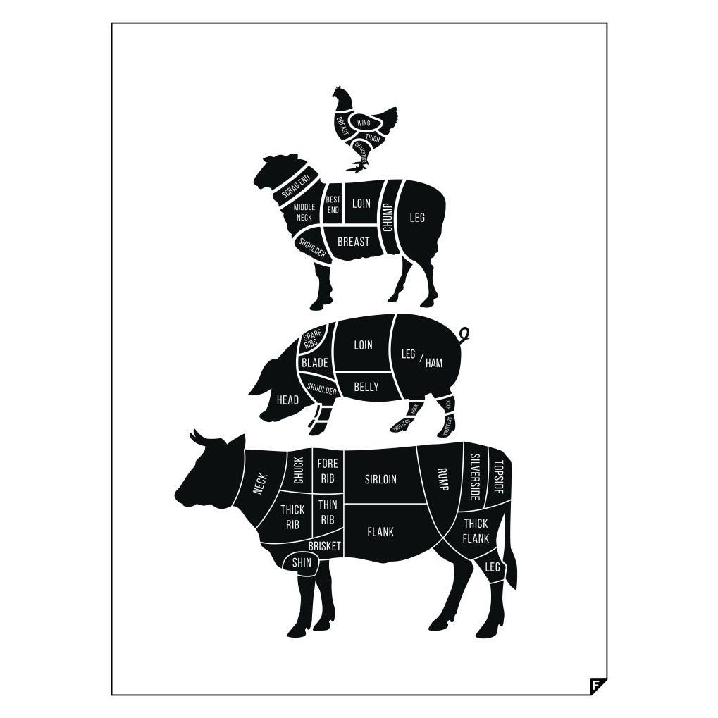 Poster Fleischstücke | Weiß