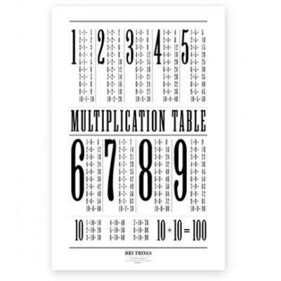 Poster | Multiplication