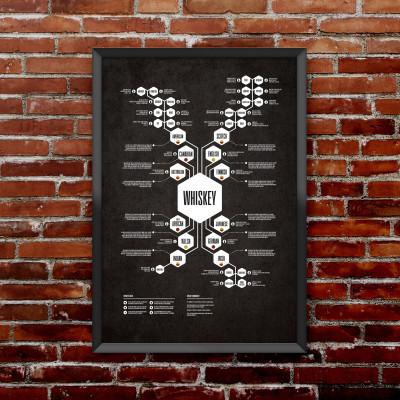 Whiskey Diagram Print | Grey
