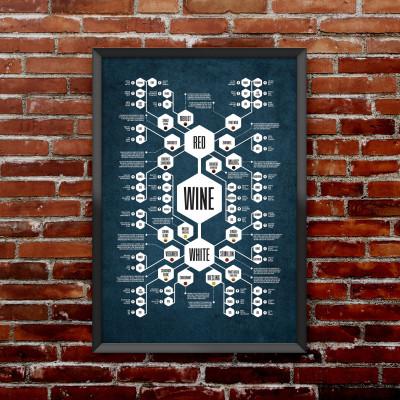 Wine Diagram Print  | Blue