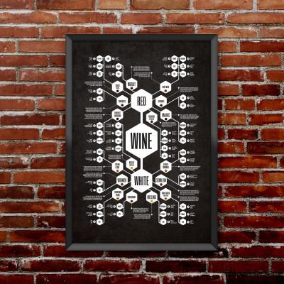 Wine Diagram Print  | Grey
