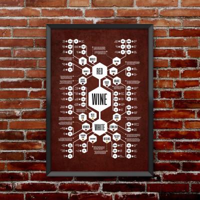 Wine Diagram Print  | Red