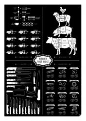 Poster Kitchen First Aid Kit | Black