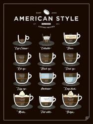 Poster American Style Coffee | Black
