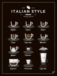 Poster Italian Style Coffee | Black