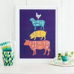 Meat Cuts Poster | Colour