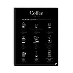 Poster Kaffeebrühverfahren | Schwarz