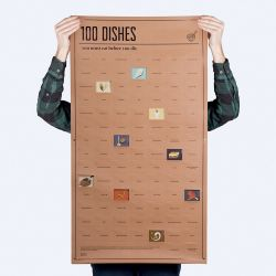 Poster | 100 Dishes to Eat