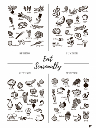 Poster Saisonales Essen
