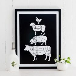 Poster Meat Cuts | Black