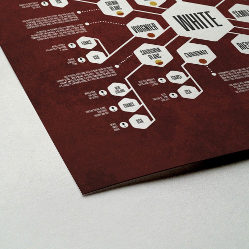 Crate Style | Posters With Wine Diagrams